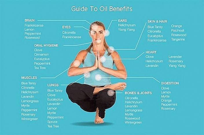 De sunde fordele af æteriske olier